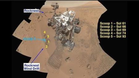 curiosity-scoops--644x362